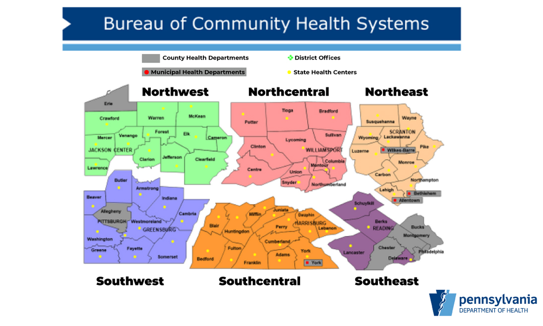 Health Systems Map